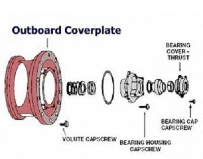 Cover plate outboard 400x313 bell & gossett p75986 outboard cover plate for vsc & vscs pumps